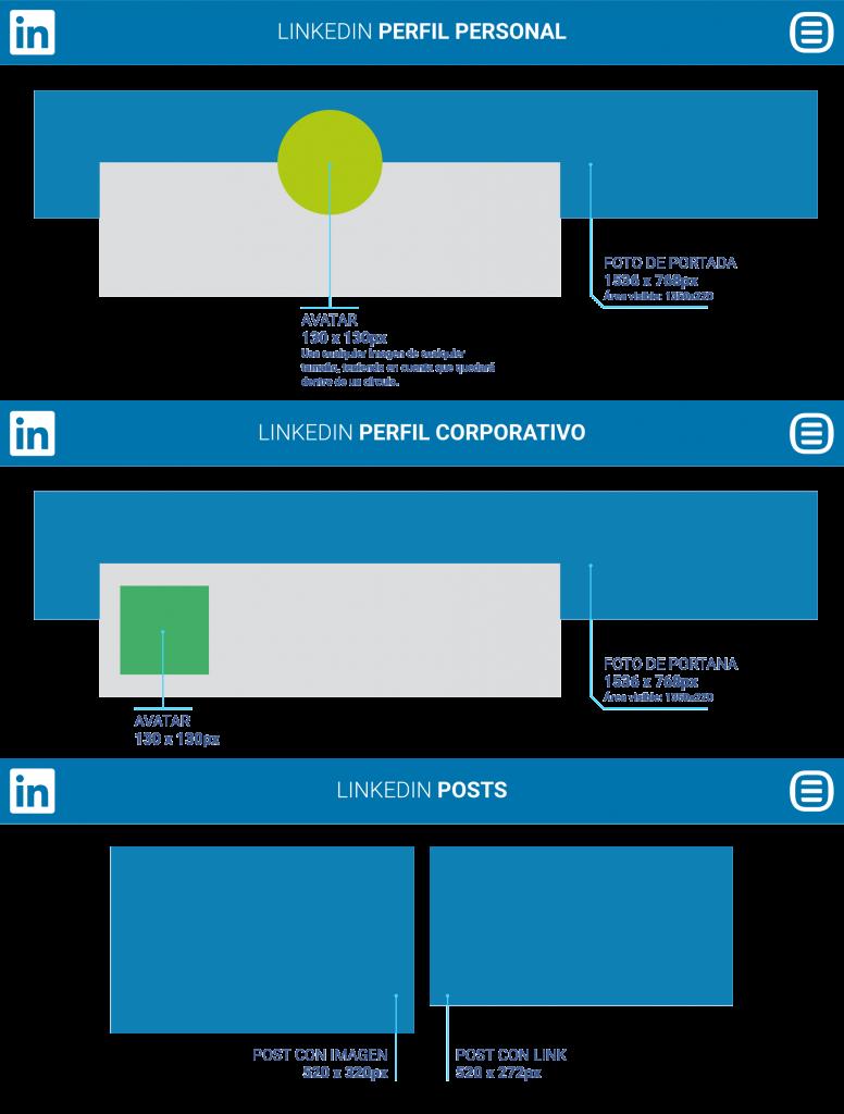 ejemplos de redes sociales profesionales