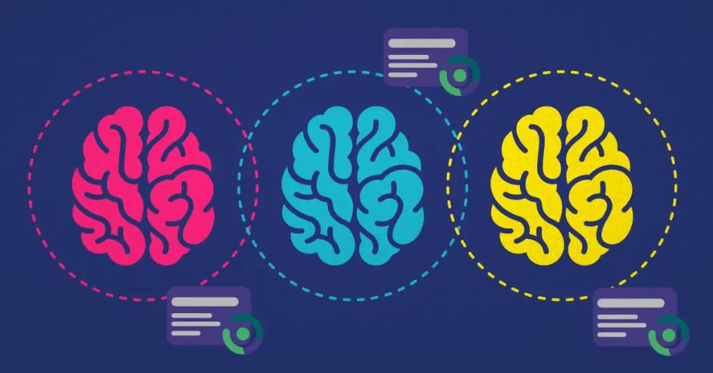 definiciones y funciones de los principales tipos de inteligencia artificial