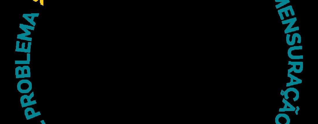 NPS metodología