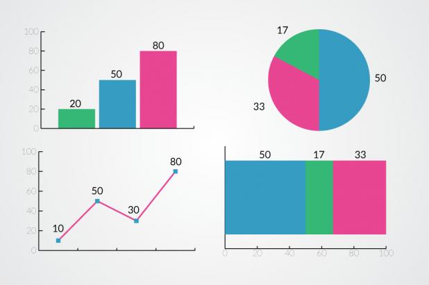 Chart Segment Labeling
