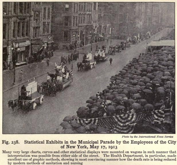 Street parade charts p343