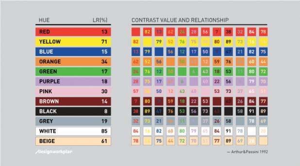 image via Design Workplan