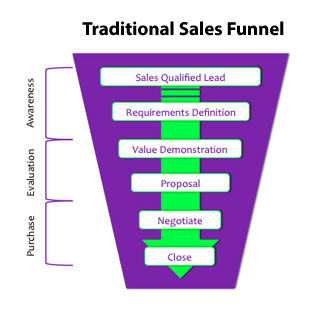 Image-1-Sales-Life-Cycle