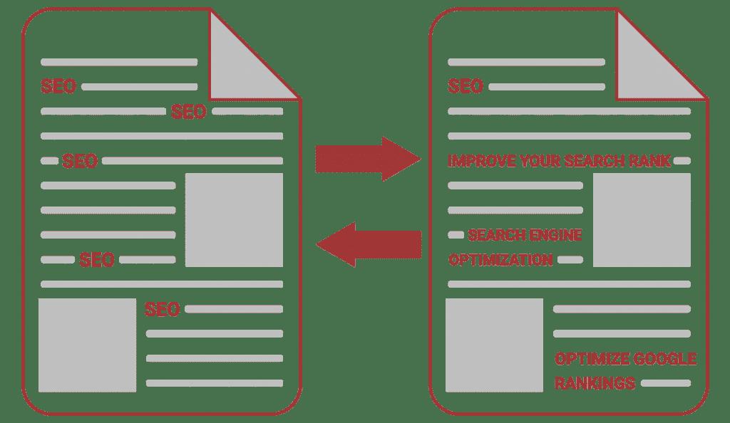 example of keyword variation