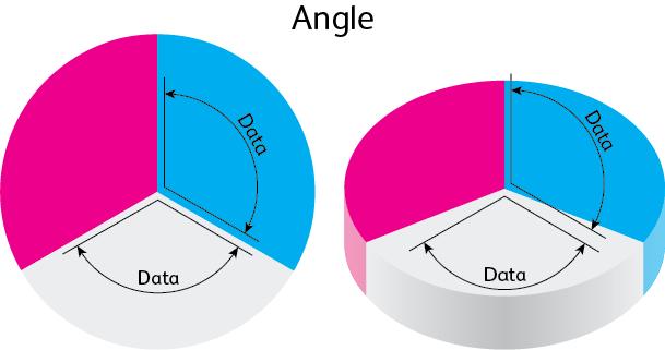 pie_angle