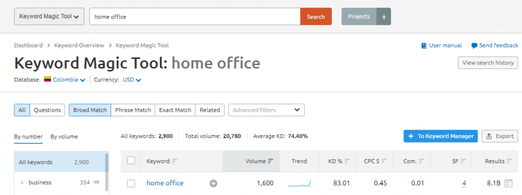 home office search volume in colombia
