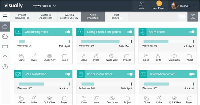 visually dashboard