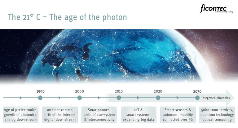 FiconTEC – from Electronics to Photonics