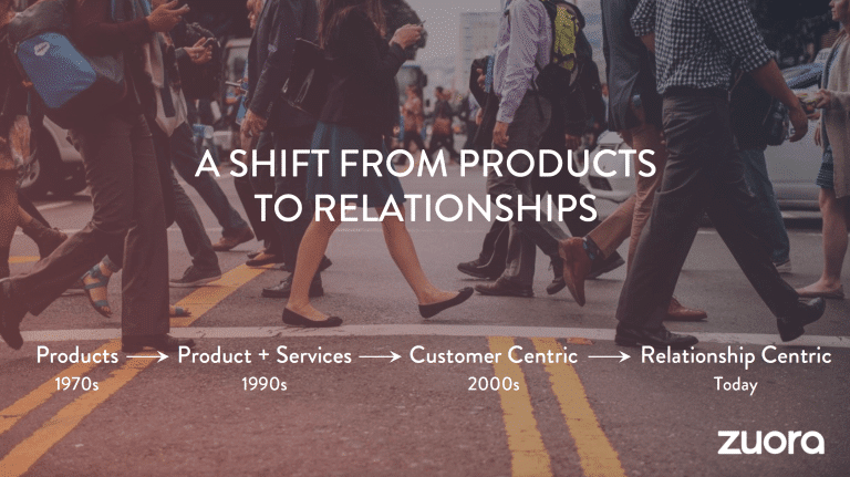 Zuora – From Products to Relationships