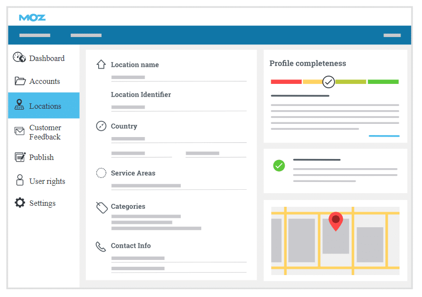 Moz Local Listing Score interface.
