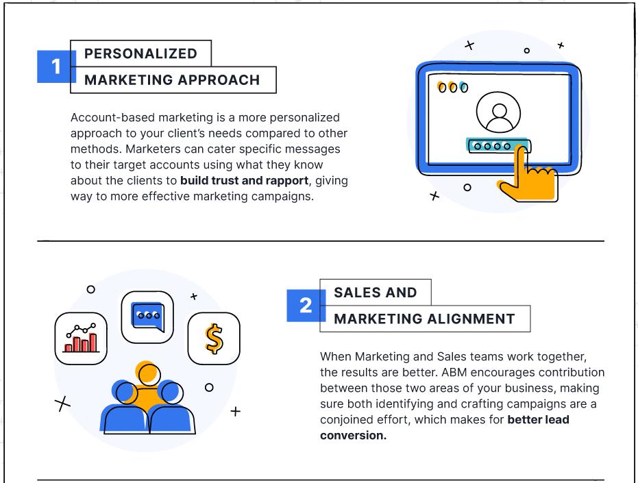 Infographic example.