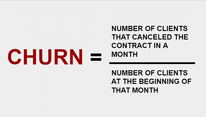 Churn Rate formula: customers who canceled during the month divided by the total number of customers at the beginning of the month.
